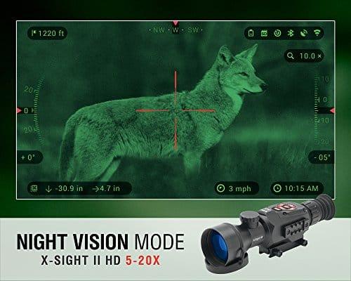 ATN-X-Sight-II-5-20-Smart-Rifles cope